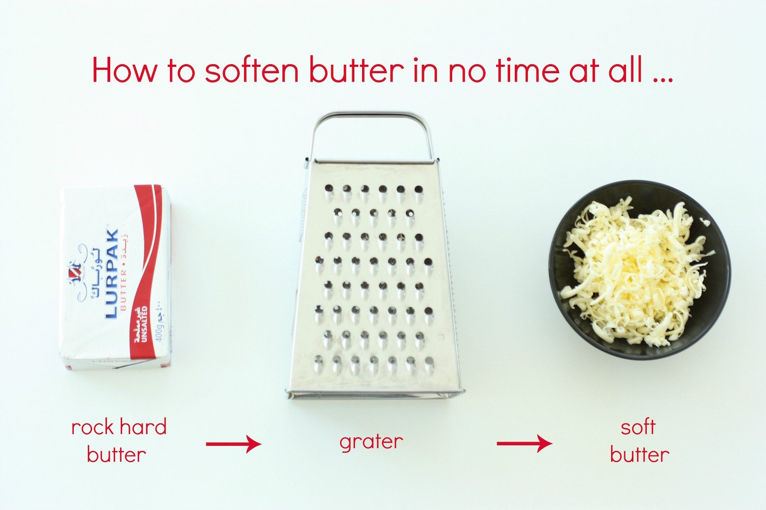 grating-butter-infographic