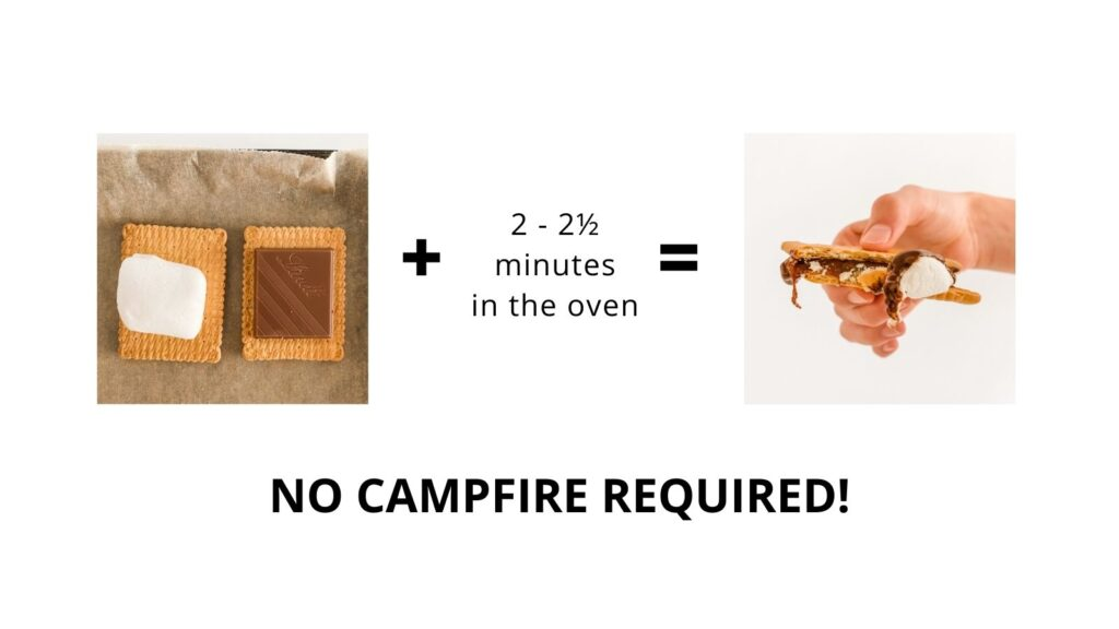 An equation representing how easy it is to put the ingredients in the oven and make s'mores