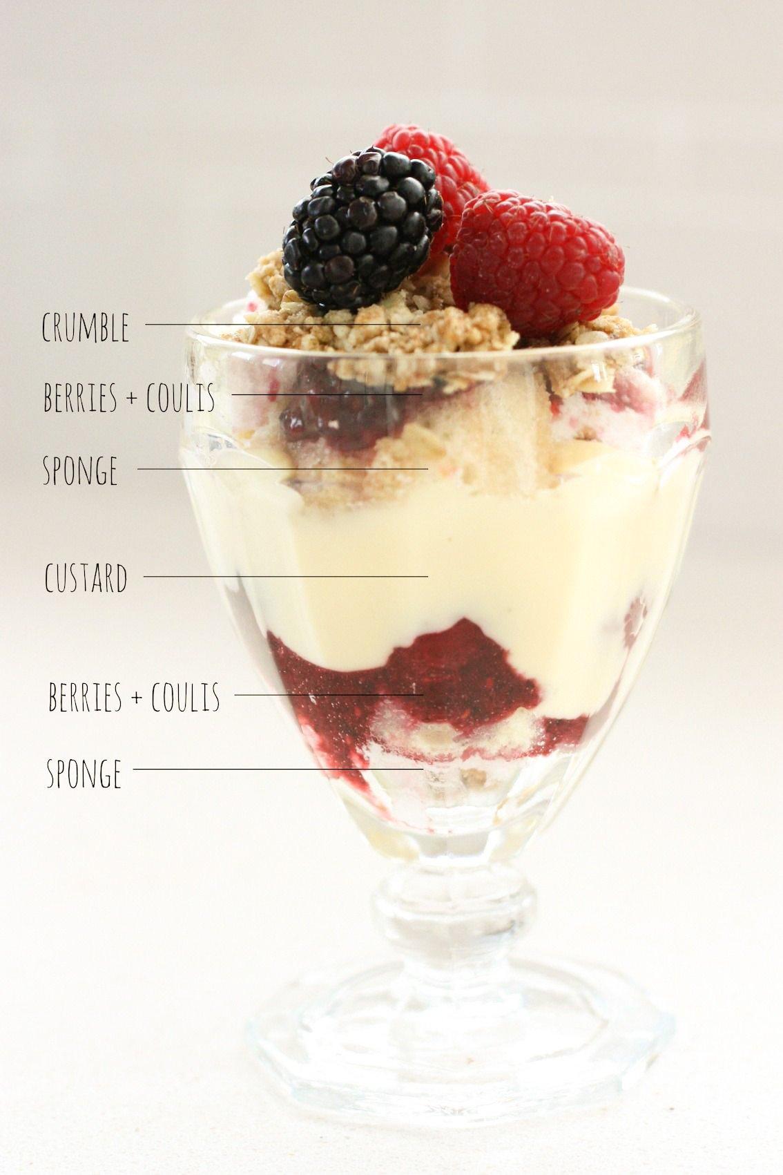 The anatomy of Indivdual Boozy Trifles